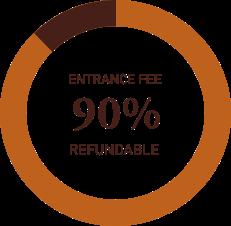 Entrance Fee 90% Refundable